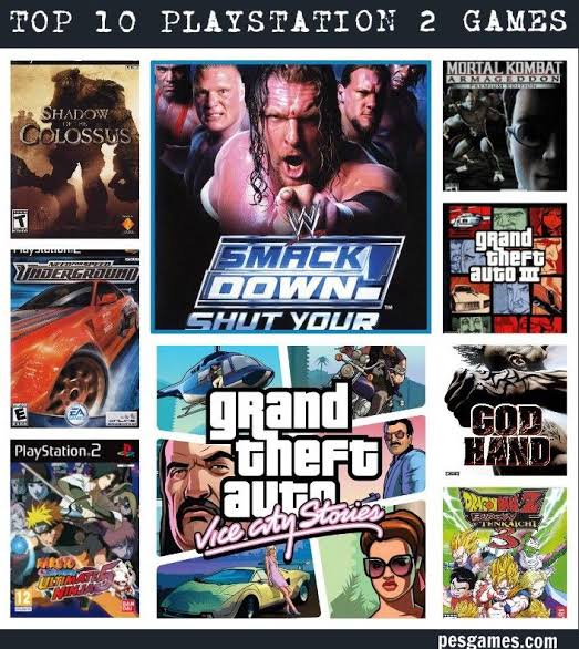 10 Best PS2 Games To Download (PlayStation 2)