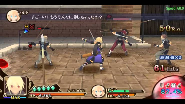 Download Tales Of The Heroes – Twin Brave PSP Game
